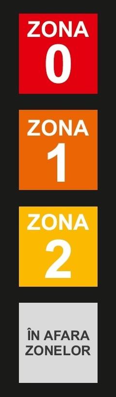 Zone Numere